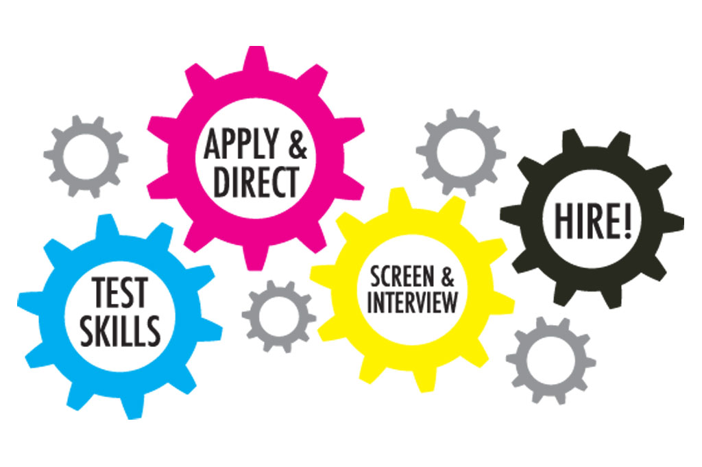 A Hiring Process For Your Small Business